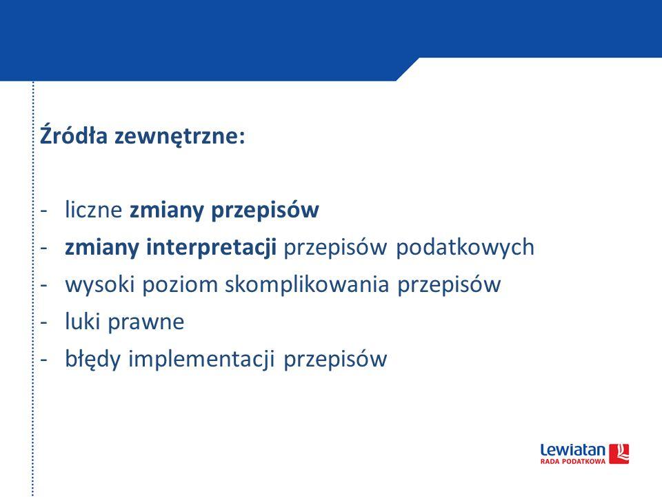 Źródła zewnętrzne: -liczne zmiany przepisów -zmiany interpretacji przepisów podatkowych -wysoki poziom skomplikowania przepisów -luki prawne -błędy implementacji przepisów