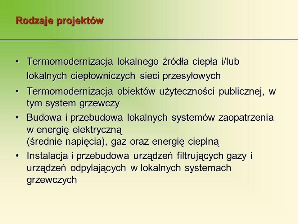 Rodzaje projektów Termomodernizacja lokalnego źródła ciepła i/lub lokalnych ciepłowniczych sieci przesyłowychTermomodernizacja lokalnego źródła ciepła i/lub lokalnych ciepłowniczych sieci przesyłowych Termomodernizacja obiektów użyteczności publicznej, w tym system grzewczyTermomodernizacja obiektów użyteczności publicznej, w tym system grzewczy Budowa i przebudowa lokalnych systemów zaopatrzenia w energię elektryczną (średnie napięcia), gaz oraz energię cieplnąBudowa i przebudowa lokalnych systemów zaopatrzenia w energię elektryczną (średnie napięcia), gaz oraz energię cieplną Instalacja i przebudowa urządzeń filtrujących gazy i urządzeń odpylających w lokalnych systemach grzewczychInstalacja i przebudowa urządzeń filtrujących gazy i urządzeń odpylających w lokalnych systemach grzewczych