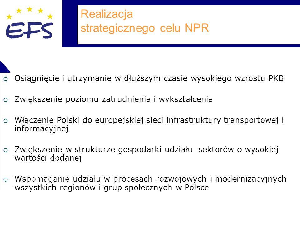 Realizacja strategicznego celu NPR Osiągnięcie i utrzymanie w dłuższym czasie wysokiego wzrostu PKB Zwiększenie poziomu zatrudnienia i wykształcenia Włączenie Polski do europejskiej sieci infrastruktury transportowej i informacyjnej Zwiększenie w strukturze gospodarki udziału sektorów o wysokiej wartości dodanej Wspomaganie udziału w procesach rozwojowych i modernizacyjnych wszystkich regionów i grup społecznych w Polsce