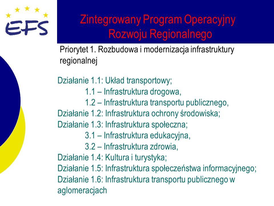 Zintegrowany Program Operacyjny Rozwoju Regionalnego Działanie 1.1: Układ transportowy; 1.1 – Infrastruktura drogowa, 1.2 – Infrastruktura transportu publicznego, Działanie 1.2: Infrastruktura ochrony środowiska; Działanie 1.3: Infrastruktura społeczna; 3.1 – Infrastruktura edukacyjna, 3.2 – Infrastruktura zdrowia, Działanie 1.4: Kultura i turystyka; Działanie 1.5: Infrastruktura społeczeństwa informacyjnego; Działanie 1.6: Infrastruktura transportu publicznego w aglomeracjach Priorytet 1.