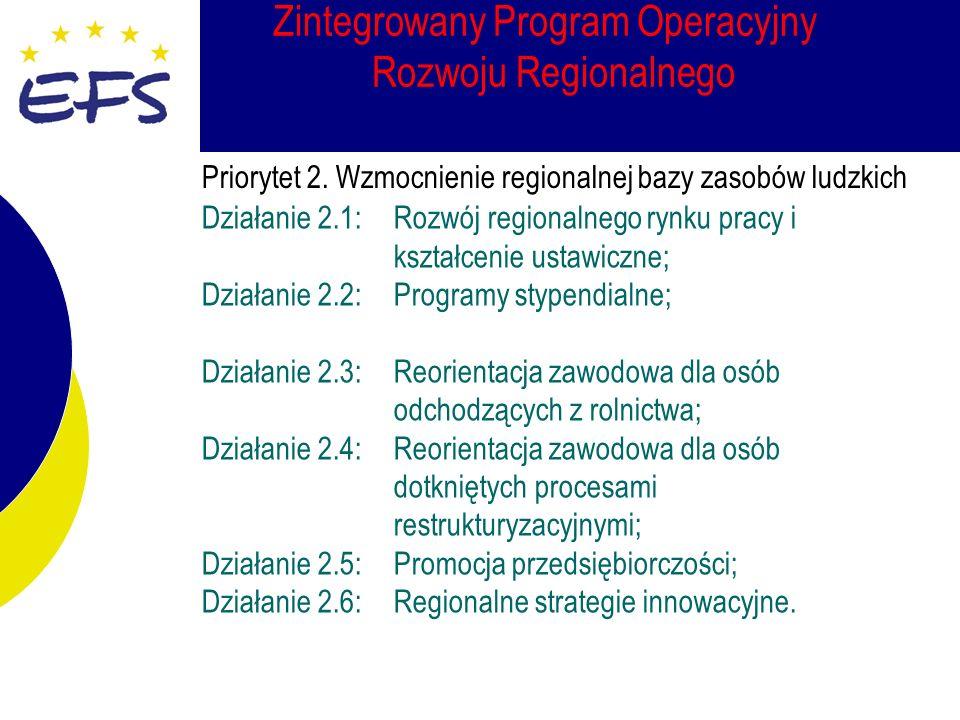 Zintegrowany Program Operacyjny Rozwoju Regionalnego Działanie 2.1: Rozwój regionalnego rynku pracy i kształcenie ustawiczne; Działanie 2.2: Programy stypendialne; Działanie 2.3: Reorientacja zawodowa dla osób odchodzących z rolnictwa; Działanie 2.4: Reorientacja zawodowa dla osób dotkniętych procesami restrukturyzacyjnymi; Działanie 2.5: Promocja przedsiębiorczości; Działanie 2.6: Regionalne strategie innowacyjne.