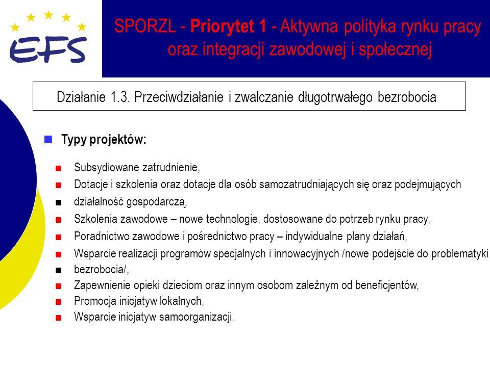 SPORZL - Priorytet 1 - Aktywna polityka rynku pracy oraz integracji zawodowej i społecznej Działanie 1.3.