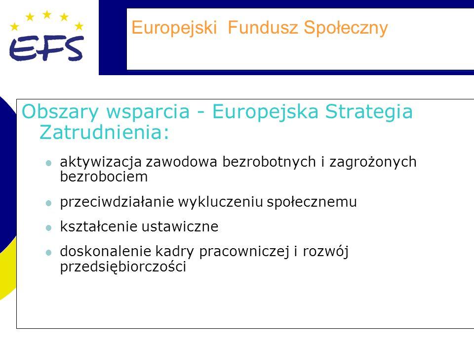 Europejski Fundusz Społeczny Obszary wsparcia - Europejska Strategia Zatrudnienia: aktywizacja zawodowa bezrobotnych i zagrożonych bezrobociem przeciwdziałanie wykluczeniu społecznemu kształcenie ustawiczne doskonalenie kadry pracowniczej i rozwój przedsiębiorczości