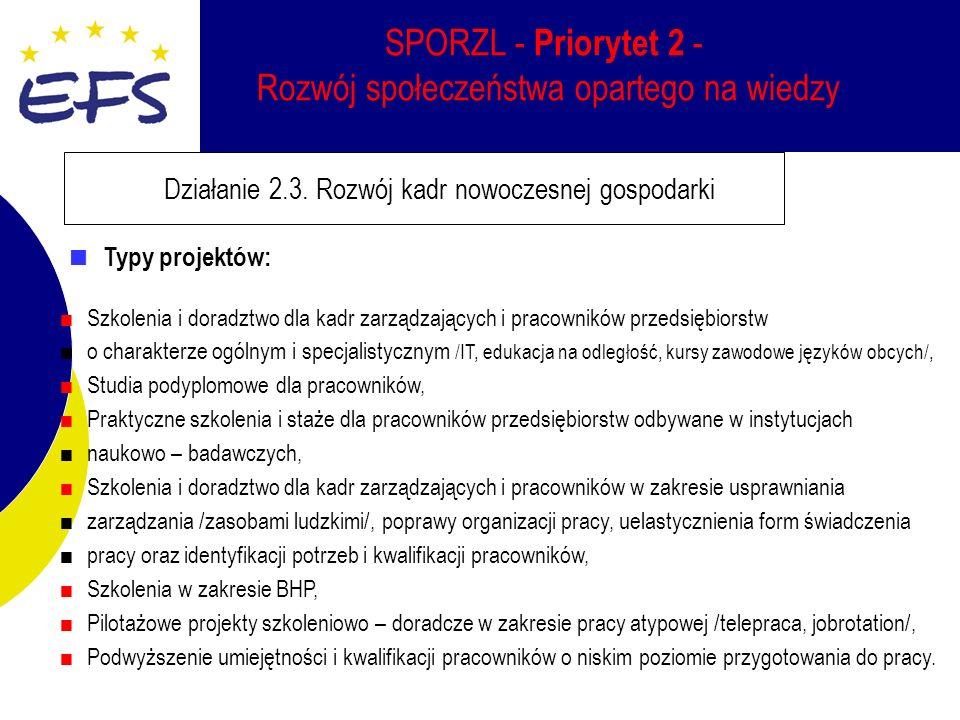 SPORZL - Priorytet 2 - Rozwój społeczeństwa opartego na wiedzy Działanie 2.3.