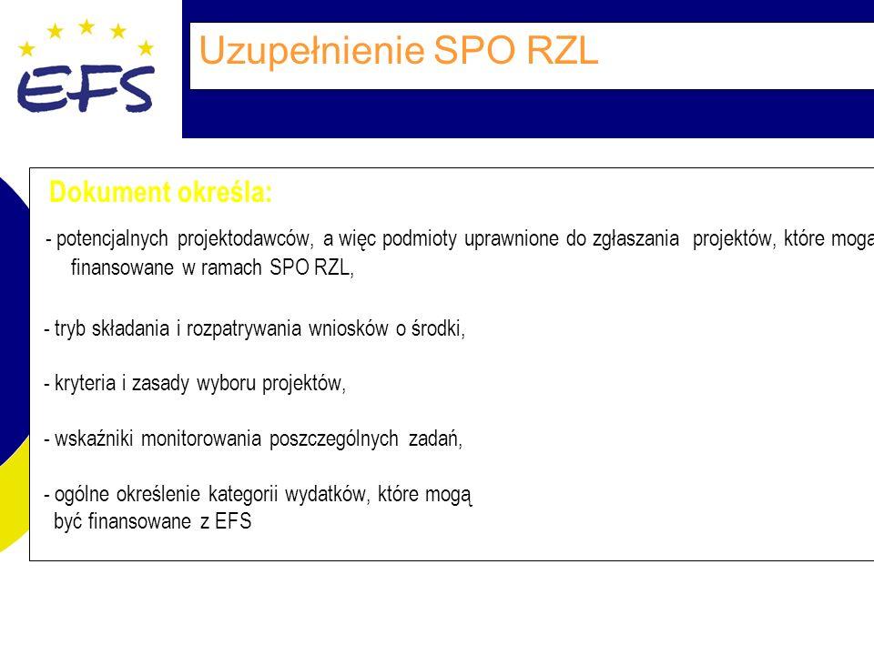 Uzupełnienie SPO RZL Dokument określa: - potencjalnych projektodawców, a więc podmioty uprawnione do zgłaszania projektów, które mogą być finansowane w ramach SPO RZL, - tryb składania i rozpatrywania wniosków o środki, - kryteria i zasady wyboru projektów, - wskaźniki monitorowania poszczególnych zadań, - ogólne określenie kategorii wydatków, które mogą być finansowane z EFS