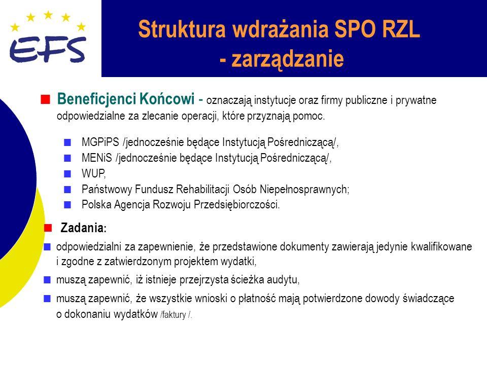 Struktura wdrażania SPO RZL - zarządzanie Beneficjenci Końcowi - oznaczają instytucje oraz firmy publiczne i prywatne odpowiedzialne za zlecanie operacji, które przyznają pomoc.