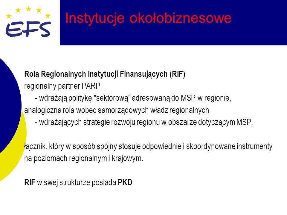 Instytucje okołobiznesowe Rola Regionalnych Instytucji Finansujących (RIF) regionalny partner PARP - wdrażają politykę sektorową adresowaną do MSP w regionie, analogiczna rola wobec samorządowych władz regionalnych - wdrażających strategie rozwoju regionu w obszarze dotyczącym MSP.