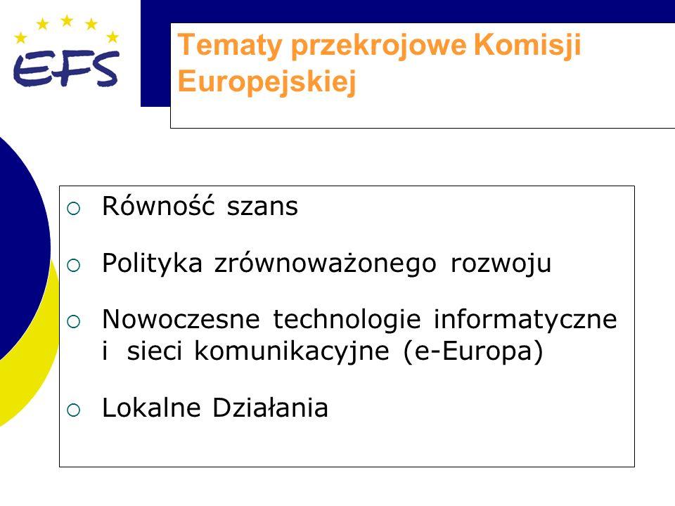 Tematy przekrojowe Komisji Europejskiej Równość szans Polityka zrównoważonego rozwoju Nowoczesne technologie informatyczne i sieci komunikacyjne (e-Europa) Lokalne Działania