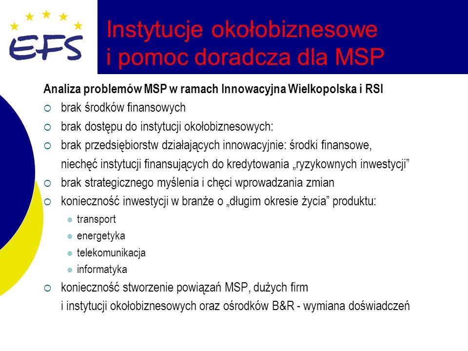 Instytucje okołobiznesowe i pomoc doradcza dla MSP Analiza problemów MSP w ramach Innowacyjna Wielkopolska i RSI brak środków finansowych brak dostępu do instytucji okołobiznesowych: brak przedsiębiorstw działających innowacyjnie: środki finansowe, niechęć instytucji finansujących do kredytowania ryzykownych inwestycji brak strategicznego myślenia i chęci wprowadzania zmian konieczność inwestycji w branże o długim okresie życia produktu: transport energetyka telekomunikacja informatyka konieczność stworzenie powiązań MSP, dużych firm i instytucji okołobiznesowych oraz ośrodków B&R - wymiana doświadczeń