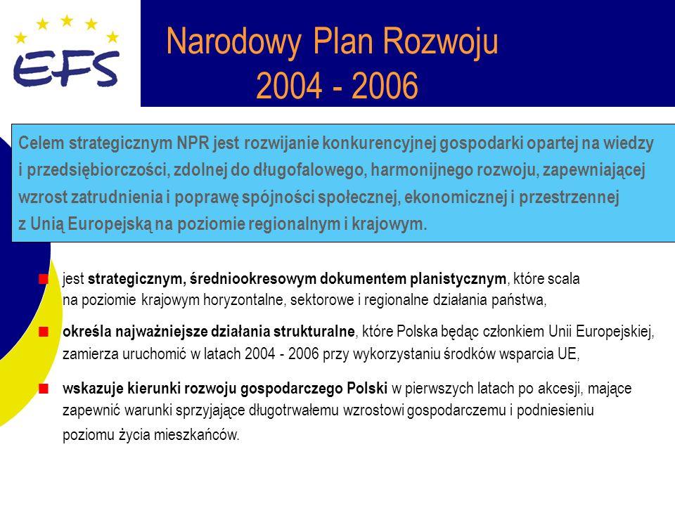 Narodowy Plan Rozwoju 2004 - 2006 Celem strategicznym NPR jest rozwijanie konkurencyjnej gospodarki opartej na wiedzy i przedsiębiorczości, zdolnej do długofalowego, harmonijnego rozwoju, zapewniającej wzrost zatrudnienia i poprawę spójności społecznej, ekonomicznej i przestrzennej z Unią Europejską na poziomie regionalnym i krajowym.