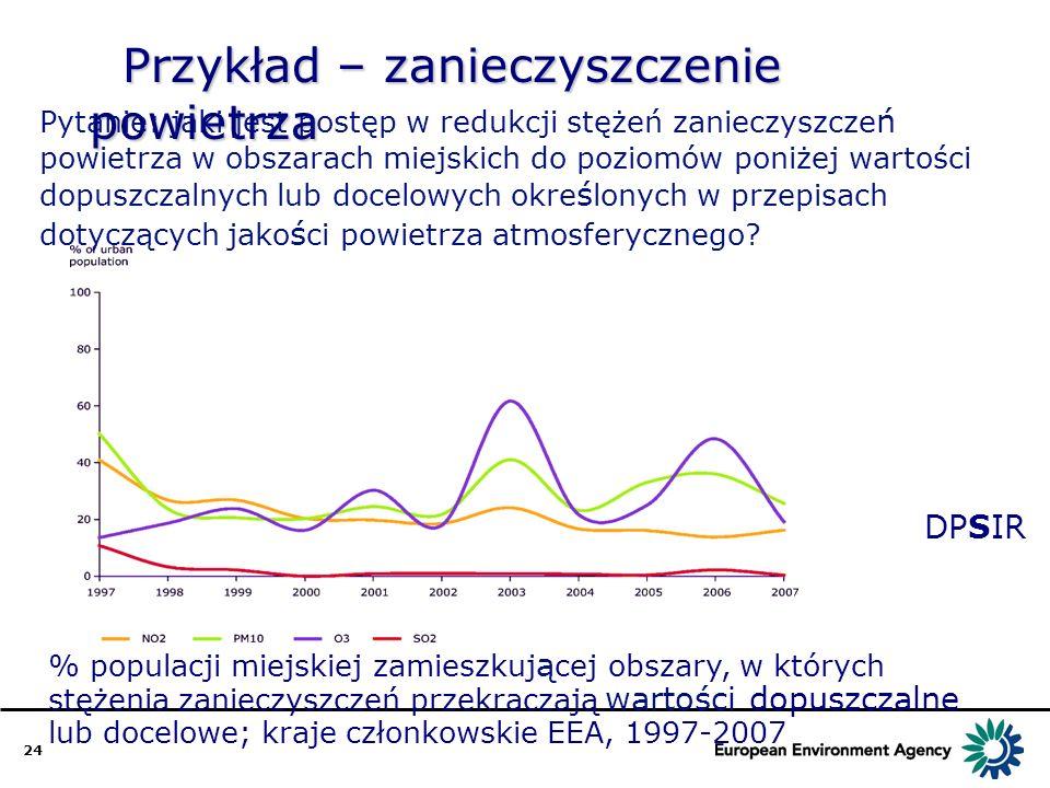 24 Przykład – zanieczyszczenie powietrza Przykład – zanieczyszczenie powietrza % populacji miejskiej zamieszkuj ą cej obszary, w których stężenia zani