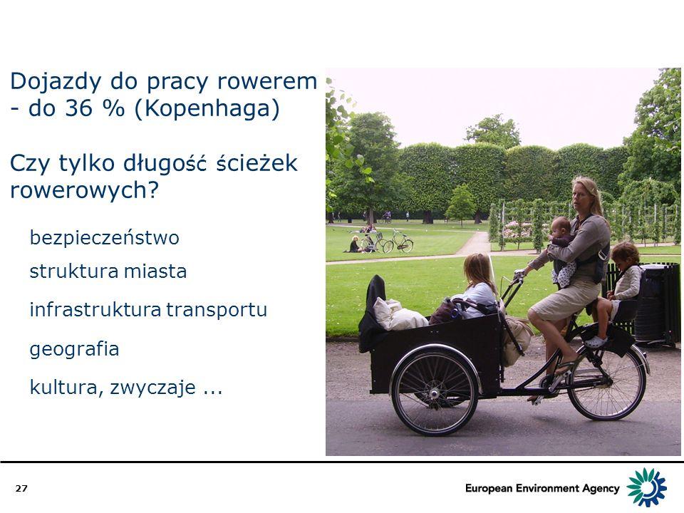 27 Dojazdy do pracy rowerem - do 36 % (Kopenhaga) Czy tylko długo ść ś cieżek rowerowych? bezpieczeństwo struktura miasta infrastruktura transportu ge