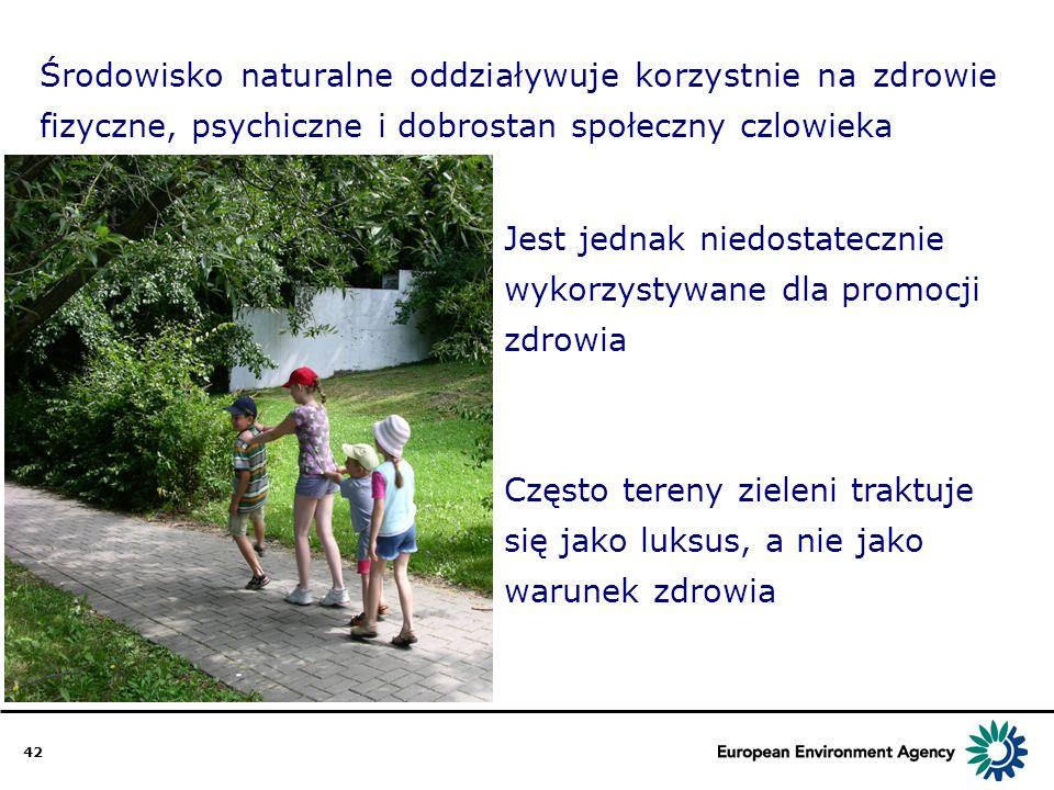 42 Środowisko naturalne oddziaływuje korzystnie na zdrowie fizyczne, psychiczne i dobrostan społeczny czlowieka Jest jednak niedostatecznie wykorzysty