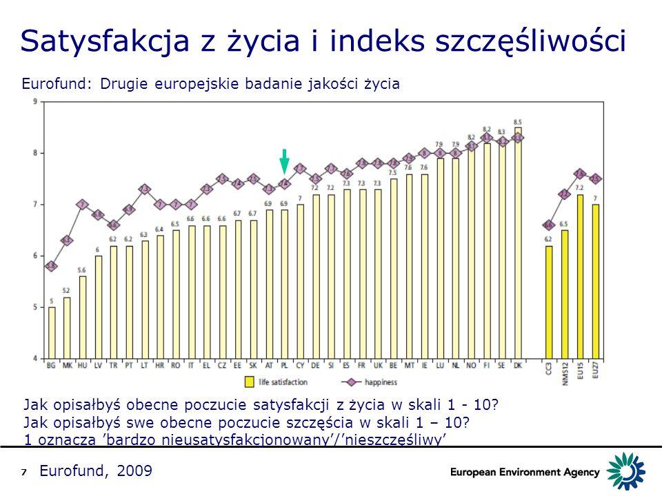 8 Eurofund, 2009 Satysfakcja z życia wg wielkości dochodu Eurofund: Drugie europejskie badanie jakości życia