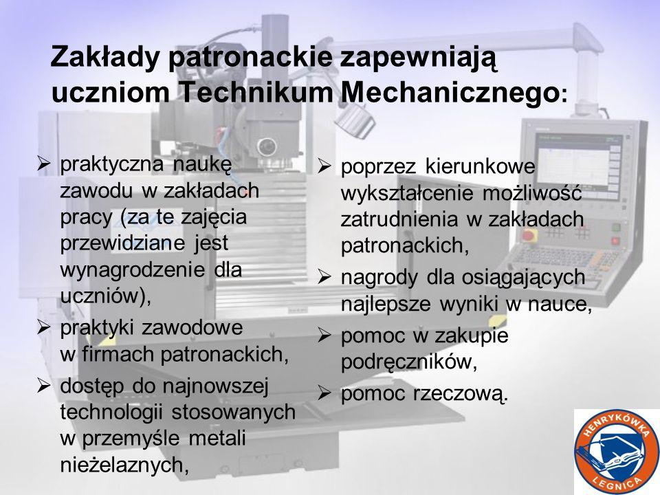 Zakłady patronackie zapewniają uczniom Technikum Mechanicznego : praktyczna naukę zawodu w zakładach pracy (za te zajęcia przewidziane jest wynagrodze