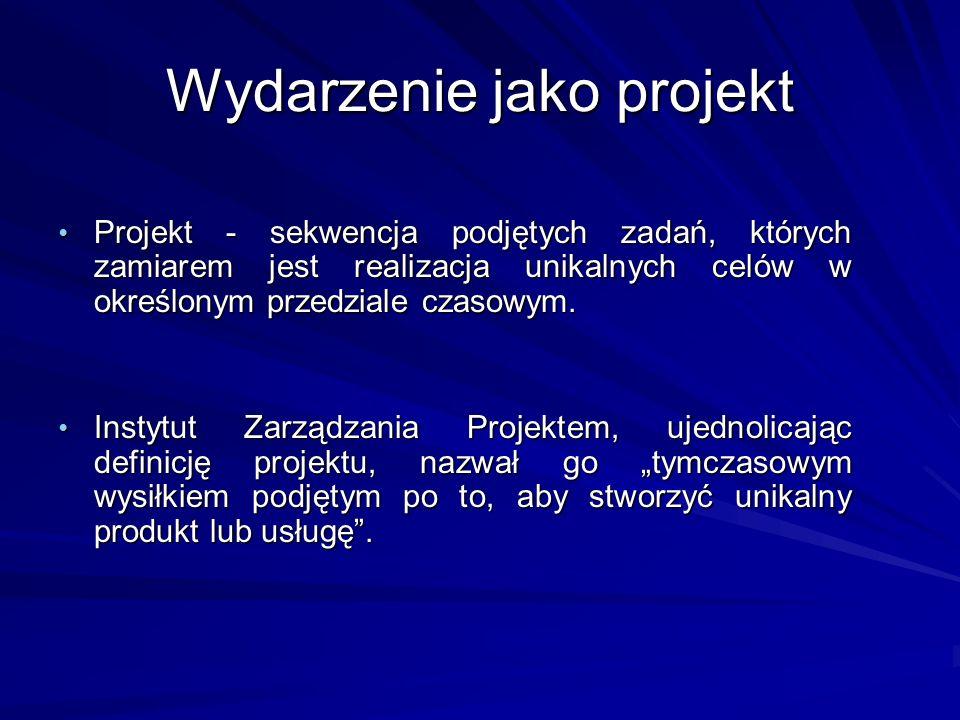 Wydarzenie jako projekt Projekt - sekwencja podjętych zadań, których zamiarem jest realizacja unikalnych celów w określonym przedziale czasowym. Proje
