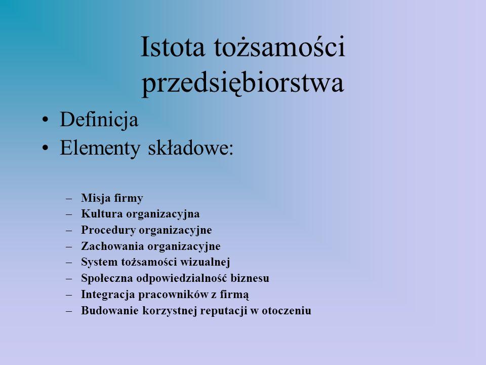 Istota tożsamości przedsiębiorstwa Definicja Elementy składowe: –Misja firmy –Kultura organizacyjna –Procedury organizacyjne –Zachowania organizacyjne