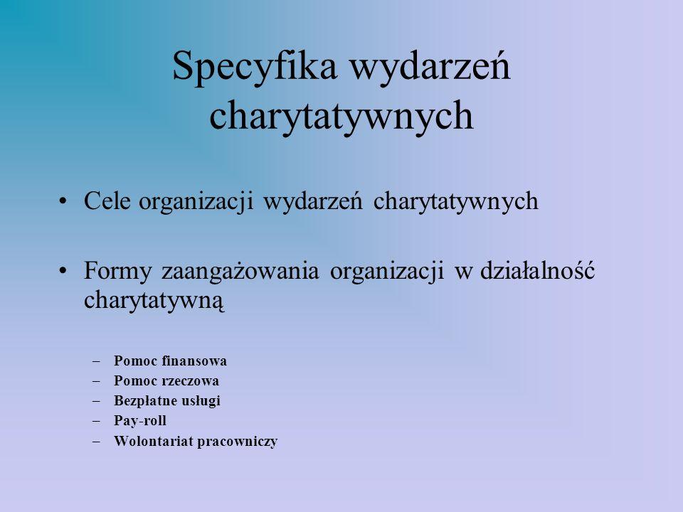 Specyfika wydarzeń charytatywnych Cele organizacji wydarzeń charytatywnych Formy zaangażowania organizacji w działalność charytatywną –Pomoc finansowa –Pomoc rzeczowa –Bezpłatne usługi –Pay-roll –Wolontariat pracowniczy