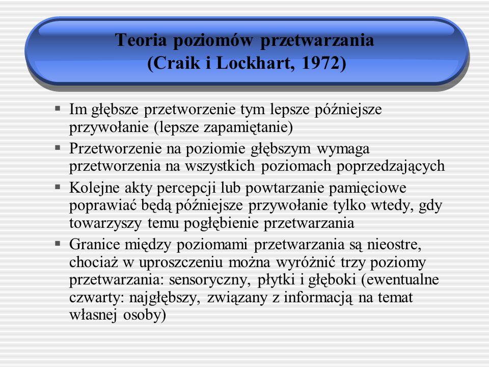 Magazyn fonologiczny Język Pamięć epizodyczna Znaczenia informacji wzrokowych P A M I Ę Ć D Ł U G O T R W A Ł A Pętla artykulacyjna Pętla fonologiczna