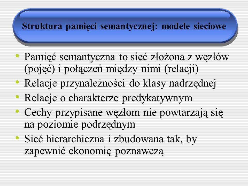 Organizacja informacji w pamięci epizodycznej Uporządkowanie w czasie elementów składających się na zdarzenie Relacje przyczynowo-skutkowe między elementami zdarzenia Charakter hierarchiczny Model Rumelharta i Normana: sprawca, adresat, działanie, np.