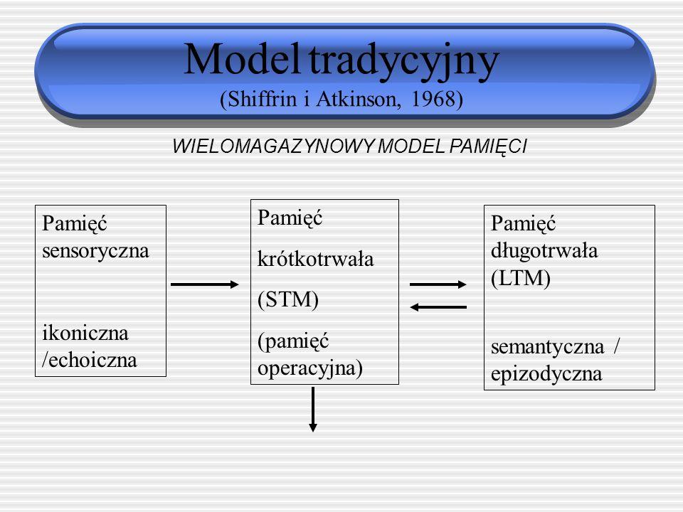 Strukturalne modele pamięci KLASYCZNE TEORIE PAMIĘCI WIELOMAGAZYNOWY MODEL PAMIĘCI Richard Atkinson i Richard Schiffrin (1968) NOWE SPOSOBY WIDZENIA PAMIĘCI PAMIĘĆ OPERACYJNA Alan Baddeley (1990) TEORIA POZIOMÓW PRZETWARZANIA, Ferguson Craik i Robert Lockhart (1972)