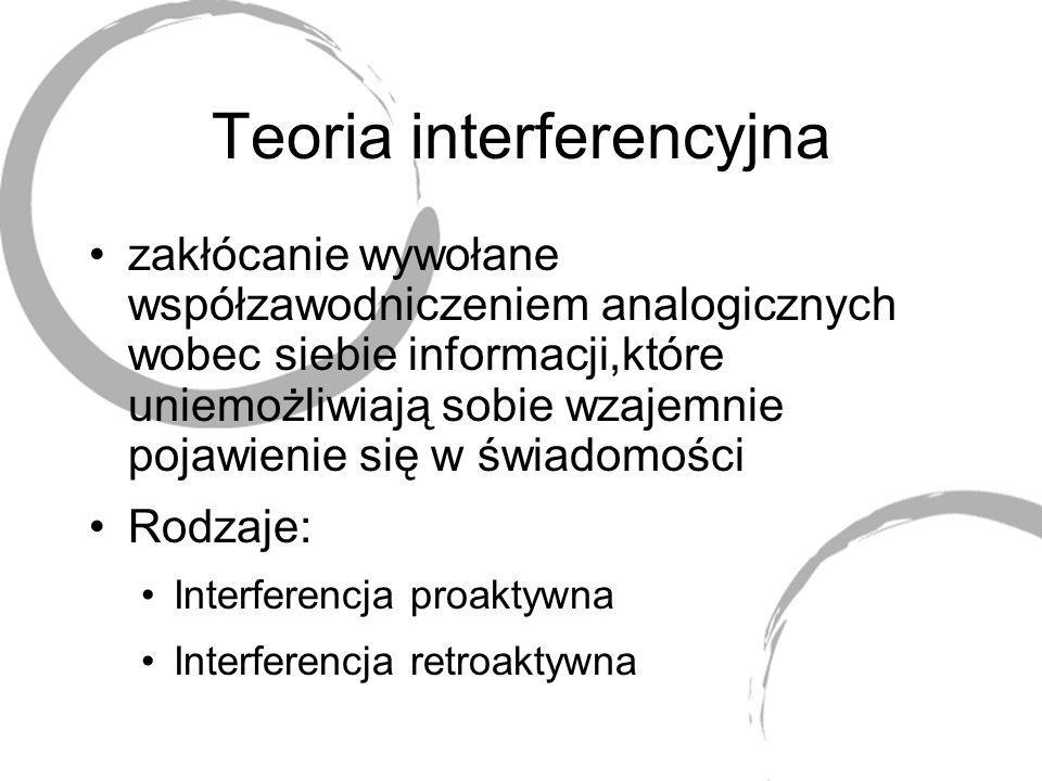 Teoria interferencyjna zakłócanie wywołane współzawodniczeniem analogicznych wobec siebie informacji,które uniemożliwiają sobie wzajemnie pojawienie s