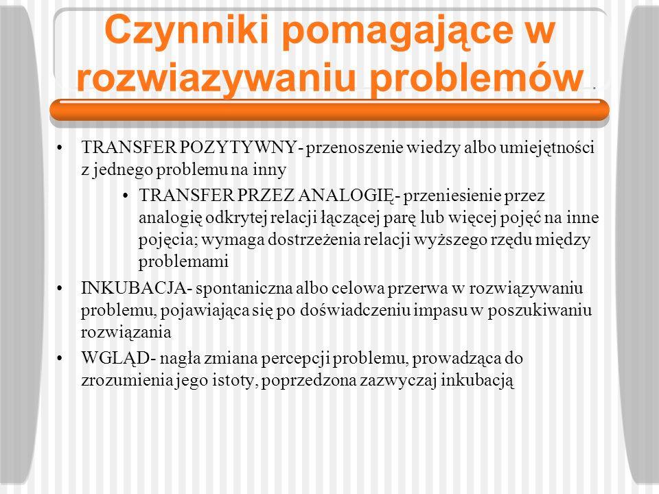 Czynniki pomagające w rozwiazywaniu problemów TRANSFER POZYTYWNY- przenoszenie wiedzy albo umiejętności z jednego problemu na inny TRANSFER PRZEZ ANAL