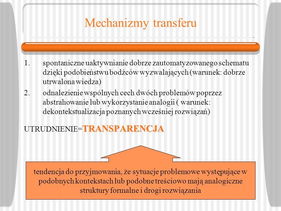 Mechanizmy transferu 1.spontaniczne uaktywnianie dobrze zautomatyzowanego schematu dzięki podobieństwu bodźców wyzwalających (warunek: dobrze utrwalon