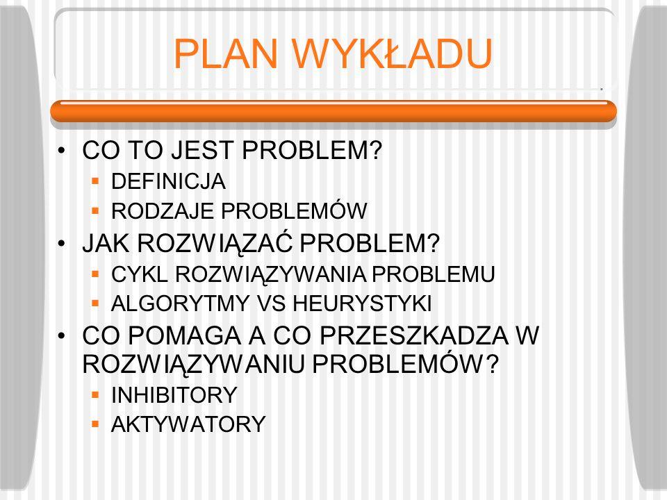 PLAN WYKŁADU CO TO JEST PROBLEM? DEFINICJA RODZAJE PROBLEMÓW JAK ROZWIĄZAĆ PROBLEM? CYKL ROZWIĄZYWANIA PROBLEMU ALGORYTMY VS HEURYSTYKI CO POMAGA A CO