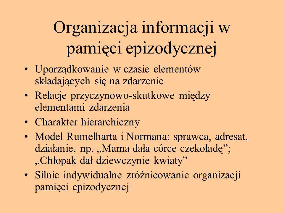 Właściwości pamięci epizodycznej i semantycznej 2 WłaściwośćEpizodycznaSemantyczna Przejawianie wiedzy Dostęp świadomy i dowolny, czasami wymaga wysił