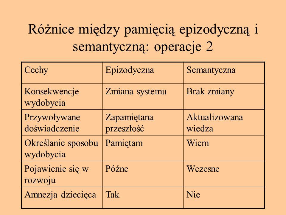 Różnice między pamięcią epizodyczną i semantyczną: operacje CechyEpizodycznaSemantyczna KodowanieSensoryczneSymboliczne AfektWiększa rolaMniejsza rola