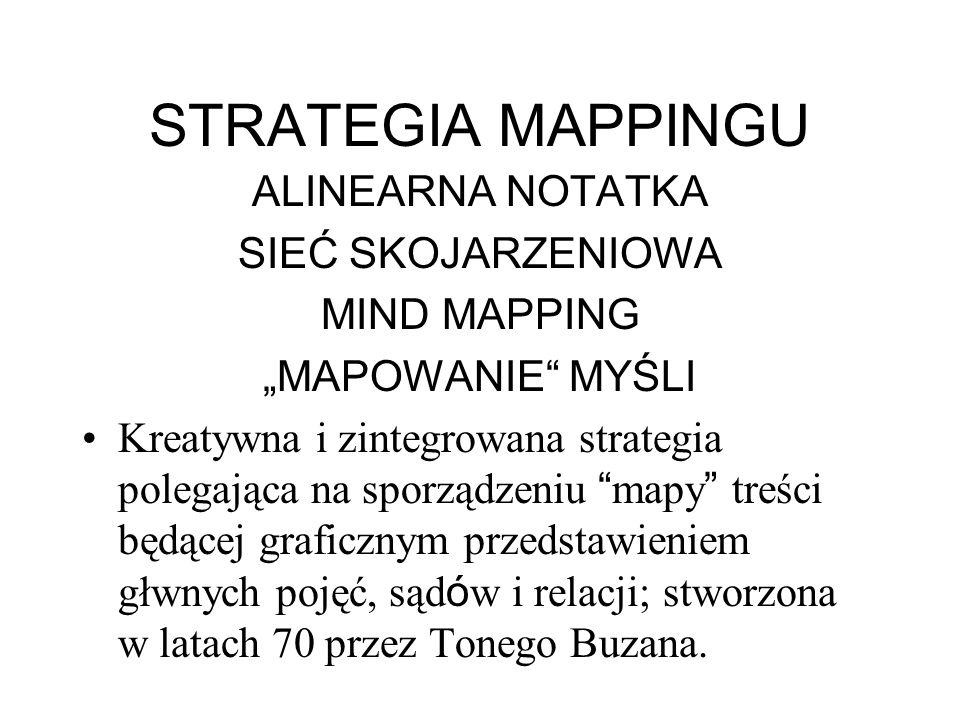 STRATEGIA MAPPINGU ALINEARNA NOTATKA SIEĆ SKOJARZENIOWA MIND MAPPING MAPOWANIE MYŚLI Kreatywna i zintegrowana strategia polegająca na sporządzeniu map