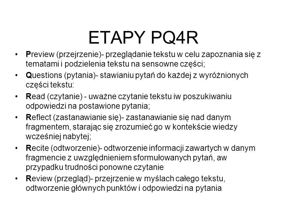 ETAPY PQ4R Preview (przejrzenie)- przeglądanie tekstu w celu zapoznania się z tematami i podzielenia tekstu na sensowne części; Questions (pytania)- s