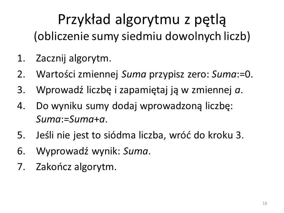 18 Przykład algorytmu z pętlą (obliczenie sumy siedmiu dowolnych liczb) 1.Zacznij algorytm. 2.Wartości zmiennej Suma przypisz zero: Suma:=0. 3.Wprowad