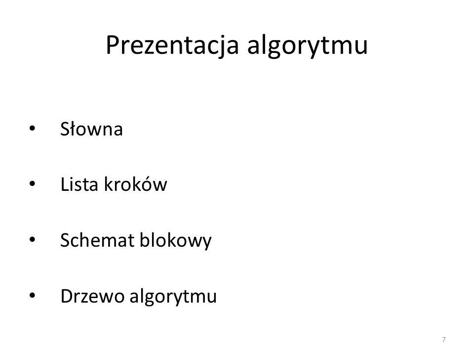 7 Prezentacja algorytmu Słowna Lista kroków Schemat blokowy Drzewo algorytmu