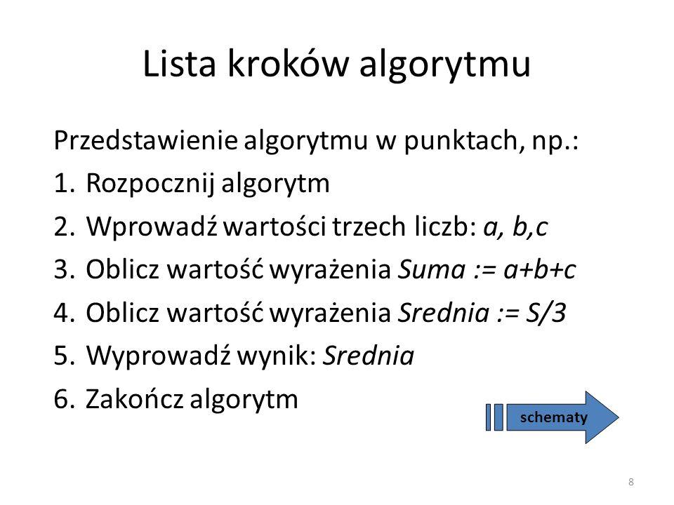 8 Lista kroków algorytmu Przedstawienie algorytmu w punktach, np.: 1.Rozpocznij algorytm 2.Wprowadź wartości trzech liczb: a, b,c 3.Oblicz wartość wyr