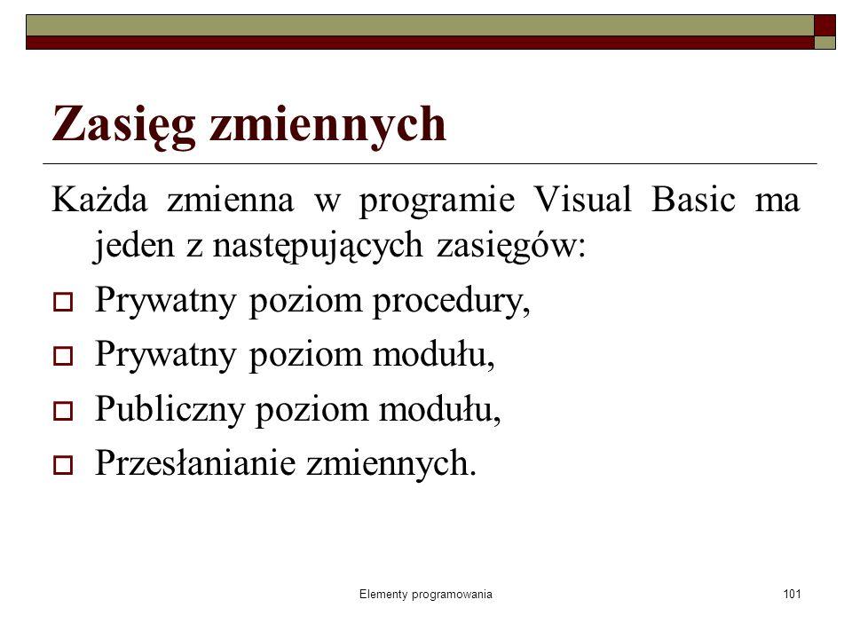 Elementy programowania101 Zasięg zmiennych Każda zmienna w programie Visual Basic ma jeden z następujących zasięgów: Prywatny poziom procedury, Prywatny poziom modułu, Publiczny poziom modułu, Przesłanianie zmiennych.