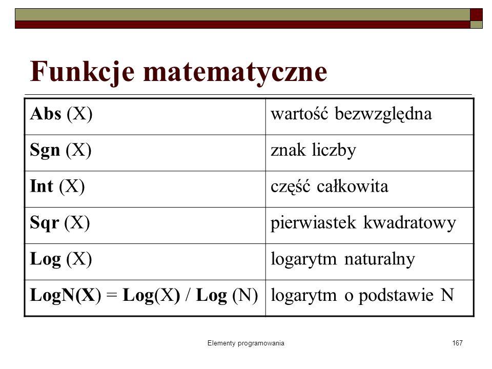 Elementy programowania167 Funkcje matematyczne Abs (X)wartość bezwzględna Sgn (X)znak liczby Int (X)część całkowita Sqr (X)pierwiastek kwadratowy Log (X)logarytm naturalny LogN(X) = Log(X) / Log (N)logarytm o podstawie N