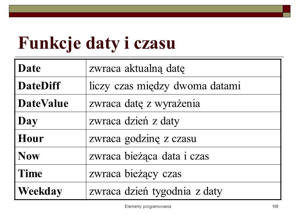 Elementy programowania168 Funkcje daty i czasu Datezwraca aktualną datę DateDiffliczy czas między dwoma datami DateValuezwraca datę z wyrażenia Dayzwr