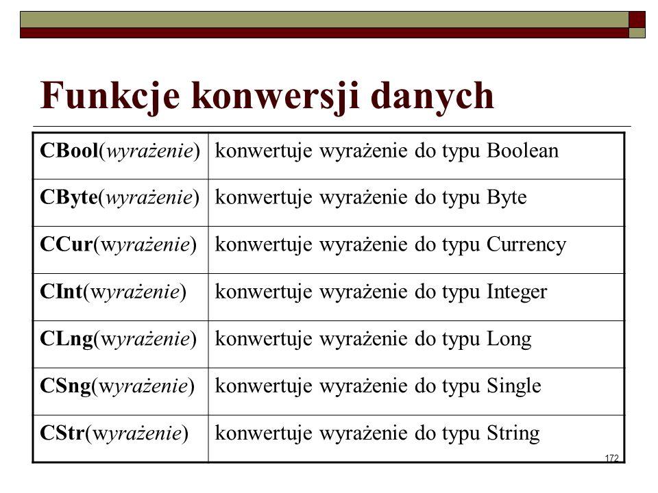 172 Funkcje konwersji danych CBool(wyrażenie)konwertuje wyrażenie do typu Boolean CByte(wyrażenie)konwertuje wyrażenie do typu Byte CCur(wyrażenie)konwertuje wyrażenie do typu Currency CInt(wyrażenie)konwertuje wyrażenie do typu Integer CLng(wyrażenie)konwertuje wyrażenie do typu Long CSng(wyrażenie)konwertuje wyrażenie do typu Single CStr(wyrażenie)konwertuje wyrażenie do typu String