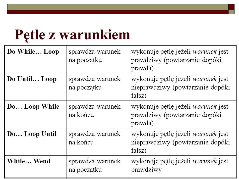 Pętle z warunkiem Do While… Loopsprawdza warunek na początku wykonuje pętlę jeżeli warunek jest prawdziwy (powtarzanie dopóki prawda) Do Until… Loopsprawdza warunek na początku wykonuje pętlę jeżeli warunek jest nieprawdziwy (powtarzanie dopóki fałsz) Do… Loop Whilesprawdza warunek na końcu wykonuje pętlę jeżeli warunek jest prawdziwy (powtarzanie dopóki prawda) Do… Loop Untilsprawdza warunek na końcu wykonuje pętlę jeżeli warunek jest nieprawdziwy (powtarzanie dopóki fałsz) While… Wendsprawdza warunek na początku wykonuje pętlę jeżeli warunek jest prawdziwy