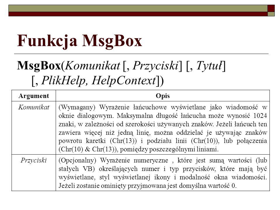 Funkcja MsgBox MsgBox(Komunikat [, Przyciski] [, Tytuł] [, PlikHelp, HelpContext]) ArgumentOpis Komunikat (Wymagany) Wyrażenie łańcuchowe wyświetlane jako wiadomość w oknie dialogowym.