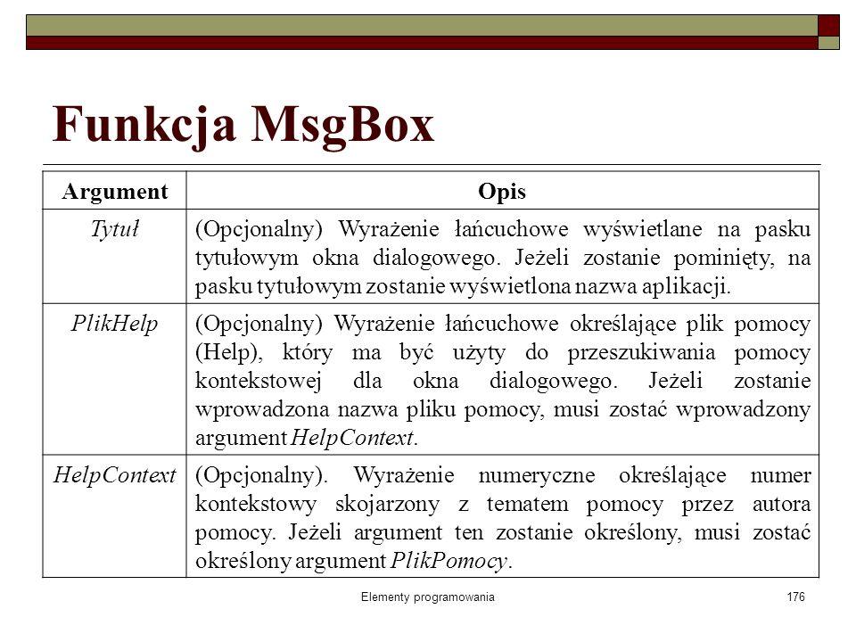 Elementy programowania176 Funkcja MsgBox ArgumentOpis Tytuł (Opcjonalny) Wyrażenie łańcuchowe wyświetlane na pasku tytułowym okna dialogowego. Jeżeli
