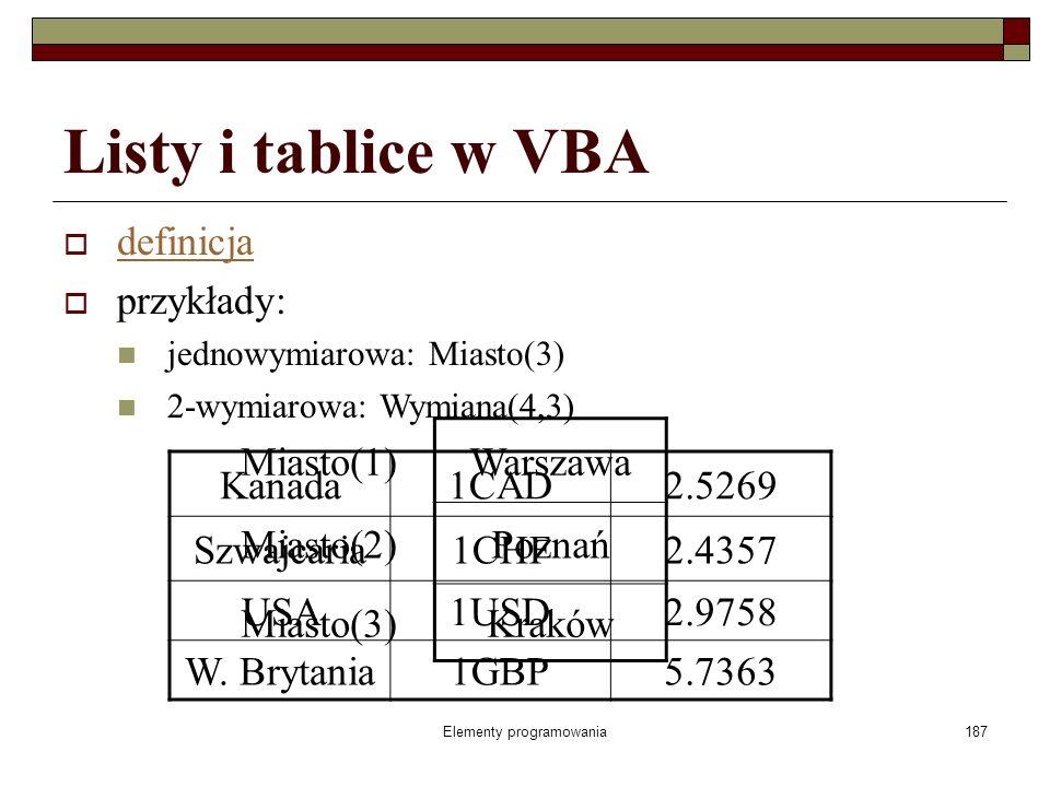 Elementy programowania187 Listy i tablice w VBA definicja przykłady: jednowymiarowa: Miasto(3) Miasto(1)Warszawa Miasto(2)Poznań Miasto(3)Kraków 2-wym