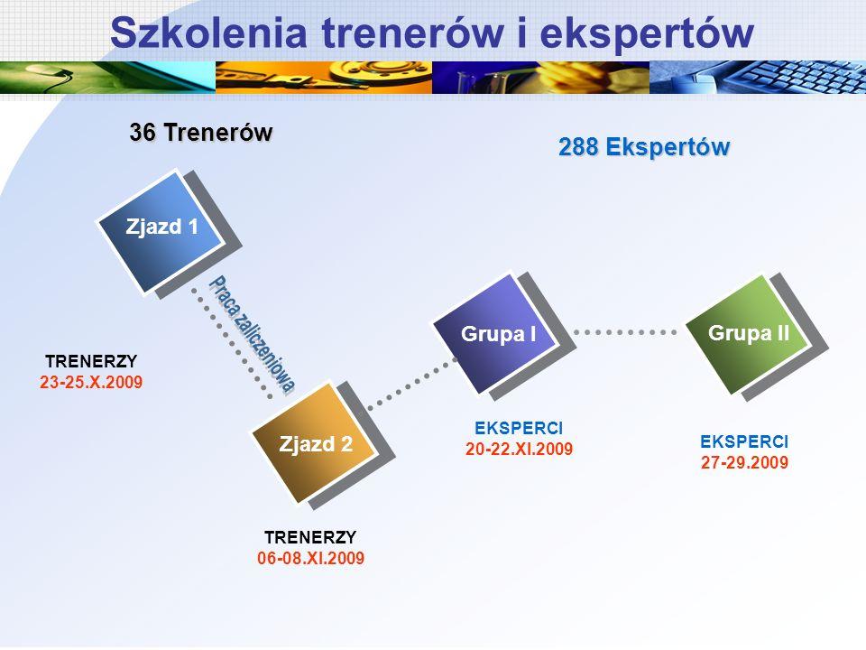 Planowane konferencje wojewódzkie - 2009 Konferencja 1 Konferencja 2 Konferencja 3 Konferencja 4 Konferencje 5-17 Warszawa13.X Katowice29.X Szczecin18.XI Kielce08.XII Pozostałe 13 I-III.2010