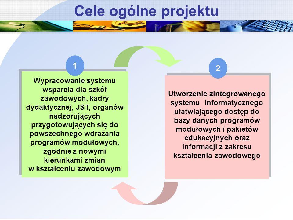 Cele szczegółowe projektu 1.