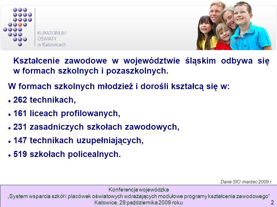 2 Kształcenie zawodowe w województwie śląskim odbywa się w formach szkolnych i pozaszkolnych. W formach szkolnych młodzież i dorośli kształcą się w: 2