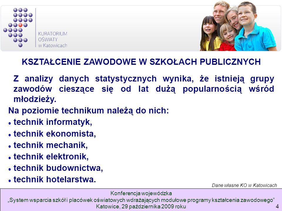 Konferencja wojewódzka System wsparcia szkół i placówek oświatowych wdrażających modułowe programy kształcenia zawodowego Katowice, 29 października 20