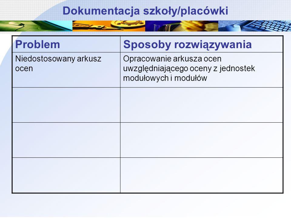 Dokumentacja szkoły/placówki ProblemSposoby rozwiązywania Niedostosowany arkusz ocen Opracowanie arkusza ocen uwzględniającego oceny z jednostek moduł