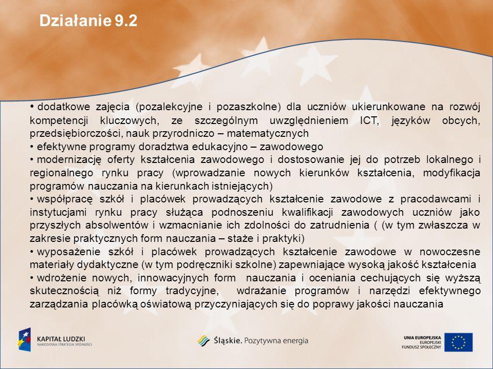 1.Maksymalny okres realizacji projektu wynosi 24 miesiące, 2.Grupę docelową w projekcie stanowią osoby zamieszkałe (w rozumieniu kodeksu cywilnego) na terenie województwa śląskiego i/lub osoby pracujące na terenie województwa śląskiego, 3.Beneficjent w okresie realizacji projektu prowadzi biuro projektu (lub posiada siedzibę) na terenie województwa śląskiego, 4.Grupę docelową w projekcie stanowią podmioty posiadające siedzibę, filię, delegaturę, oddział lub inną formę organizacyjną działalności podmiotu poza siedzibą na terenie województwa śląskiego i działające na terenie województwa śląskiego.